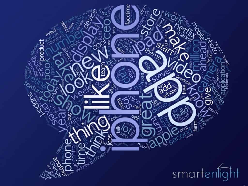 Word Cloud  of the Apple Event 2010-06