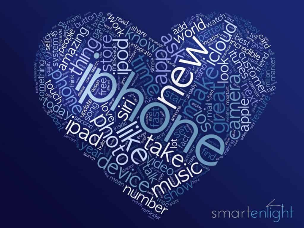 Word Cloud Illustration - Siri's Birthday Event 2011-10