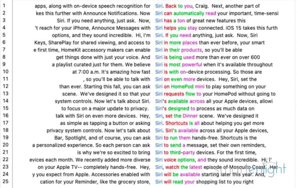 "WWDC 2021 word ""neighborhood"" of Siri mentions."