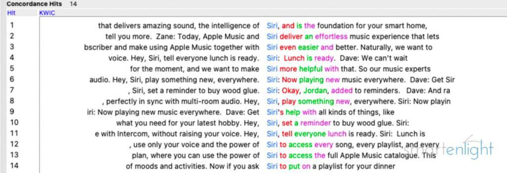 """2021-10-18 Apple Event The word """"neighborhood"""" of the Siri mentions."""